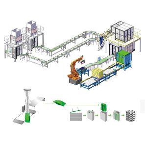 Sekondêre verpakkingsproduksie Palletiseringslyn